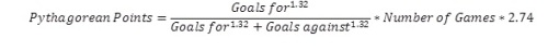 Simple Soccer Pythagorean Formula
